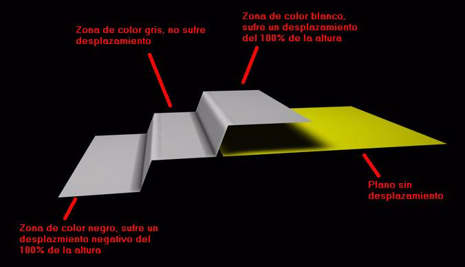 Shaders animados-5.jpg