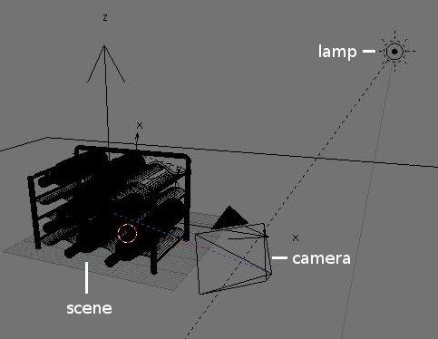 GI and HDR lighting in Yafray-scene.jpg