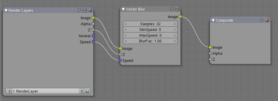 Blender and Vector Blur-vector_nodes.png