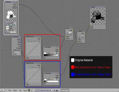 Material retouching using material node with vertex color-paginas-desdeblenderart_jan08_issue14-2.pdf-adobe-acrobat-pro-extended_pagina_1_imagen_0007.jpg