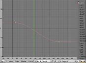 animation Temporal Verification-fig6.jpg