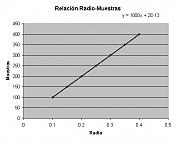 Laboratorio de pruebas: Mental Ray-radio_muestras.jpg