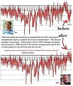 El cambio climatico no empeora  Da igual, me lo invento y punto :D-16469_186116278219_186103788219_2949716_1483504_n.jpg
