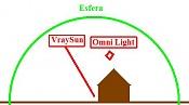 Problema cielo Vray-esquema.jpg