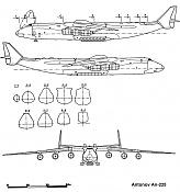 antonov an-225-antonov-an225_.jpg