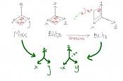 Max ---- gt; Blitz:  Ejes x y z no correspondientes y problema con smoothing-xyznosecorresponden.jpg