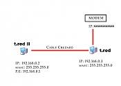 Novatata: 2 ordenadores, una conexion -conexion-copia.jpg