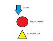 Problema  trayectoria de camara oscurese escena   -orientacion.jpg