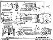 Mercedes Benz SSKL  acaramecha vs Rafa -mercedes-sskl-1929.jpg