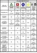 HerbieCans-tabla-20tipo-20de-20extintores.jpg