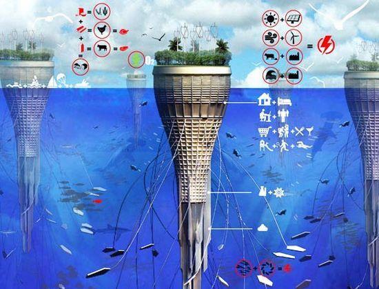 Un poco de ciencia-water1.jpg