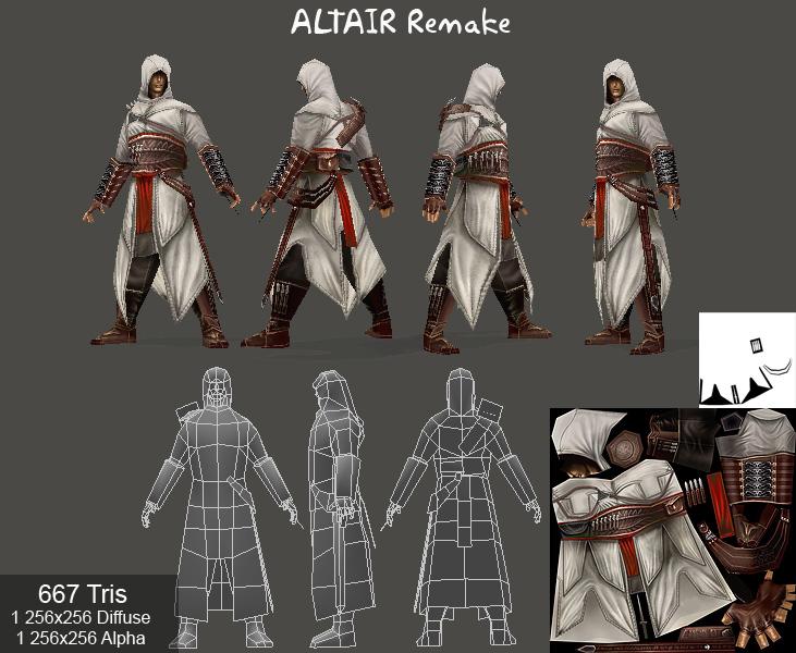 3d Game Character Design Tutorial : Desmontar mi modelo d para crear texturas