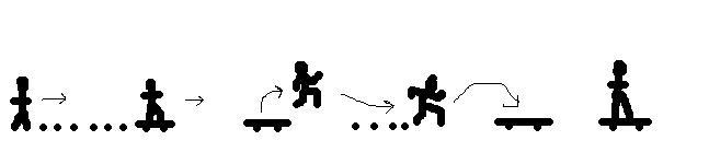 Necesito ayuda adelantado con Footsteps -skateboard9zd.jpg