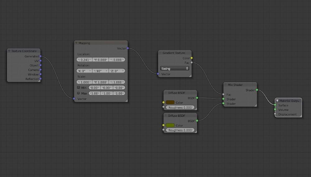 Reto para aprender Cycles-branch_nodes.jpg