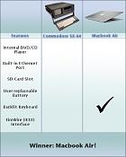 Nueva   perla   de apple, Macbook air-macbookcommodorecompareei4.jpg
