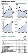 Nuevo escandalo financiero en EEUU-cajasur.jpg
