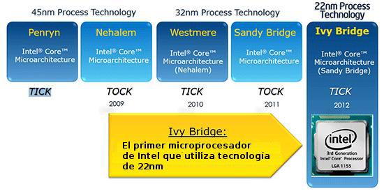 Intel Ivy Bridge HD Graphics 4000 GPU: Pruebas de OpenGL y OpenCL-intel_ivy_bridge_opengl_opencl_tests_1.jpg