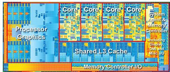 Intel Ivy Bridge HD Graphics 4000 GPU: Pruebas de OpenGL y OpenCL-intel_ivy_bridge_opengl_opencl_tests_2.jpg