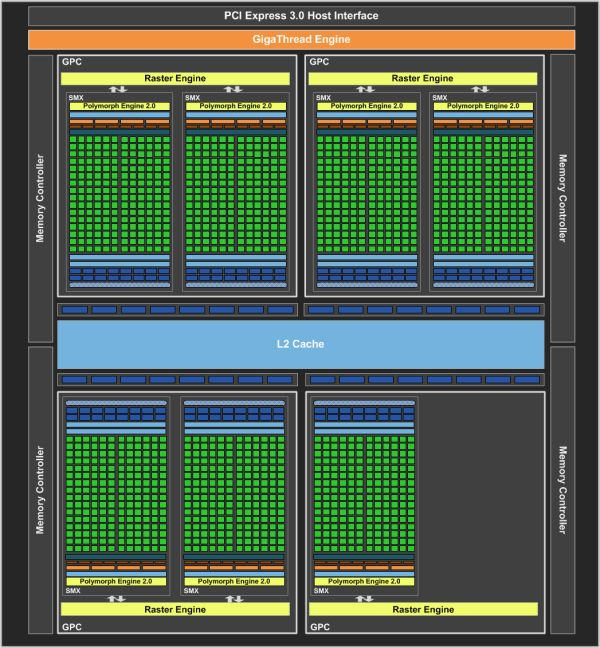 NVIDIa GeForce GTX 670-nvidia-geforce-gtx670-architecture.jpg