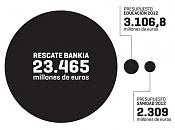 La dichosa crisis-bankia-sanidad-educacion.jpg