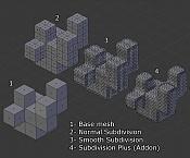 Subdivide plus-subdivide-plus.jpg