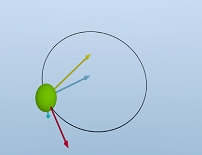 Physics of Circular Motion-3.jpg