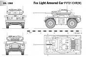 Reto modelado del FV721 Fox  Paso a Paso Modelado, Texturas y render -fv721-fox.jpeg