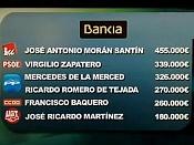 La dichosa crisis-bankia.jpg