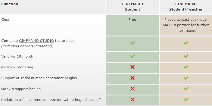 Cinema 4d gratis para estudiantes-cinema-4d-gratis-estudiantes.jpg
