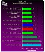 Escenas para tests  CPU - T  Grafica-comp-amd-x2.jpg