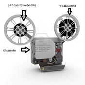 Movimiento carrete Proyector cine-proyector.jpg