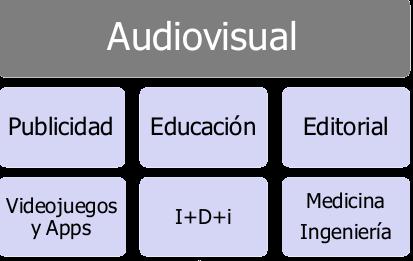 -aplicacion-tecnicas-y-herramientas-animacion.png