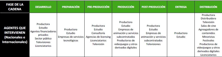 -distribucion.jpg