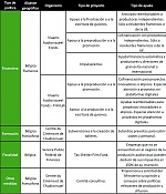 Libro Blanco del Sector de la animacion en España 2012-politicas-destacadas-belgica-2.jpg