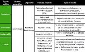 Libro Blanco del Sector de la animacion en España 2012-luxemburgo.jpg