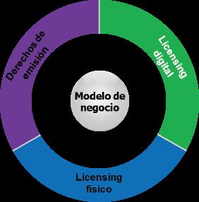 -modelo-de-negocio.png