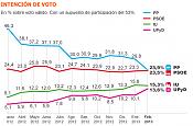 La dichosa crisis-1359841274_284955_1359841429_noticia_normal.png
