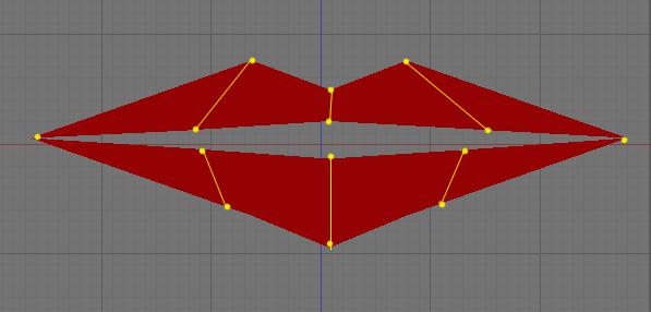 Clave de vertices-labios01.jpg