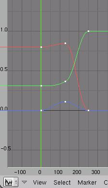 MaTERIaL aNIMaDO: Como animar un material con dos o mas colores-materia03.jpg