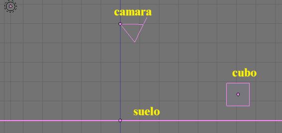 Track to Conectar la camara a un objeto, para que lo siga en sus movimientos-trackto01.jpg