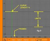 Taller 3d – mecanismos para aficionados en blender-mecanismos-para-aficionados-en-blender-imagen-2.jpg