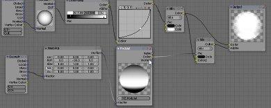 Taller 3D - Creando Llamas Realistas en Blender-taller-3d-creando-llamas-realistas-en-blender-imagen-6.jpg