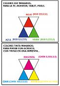 Concepto Basico de Iluminacion -colorespng.png