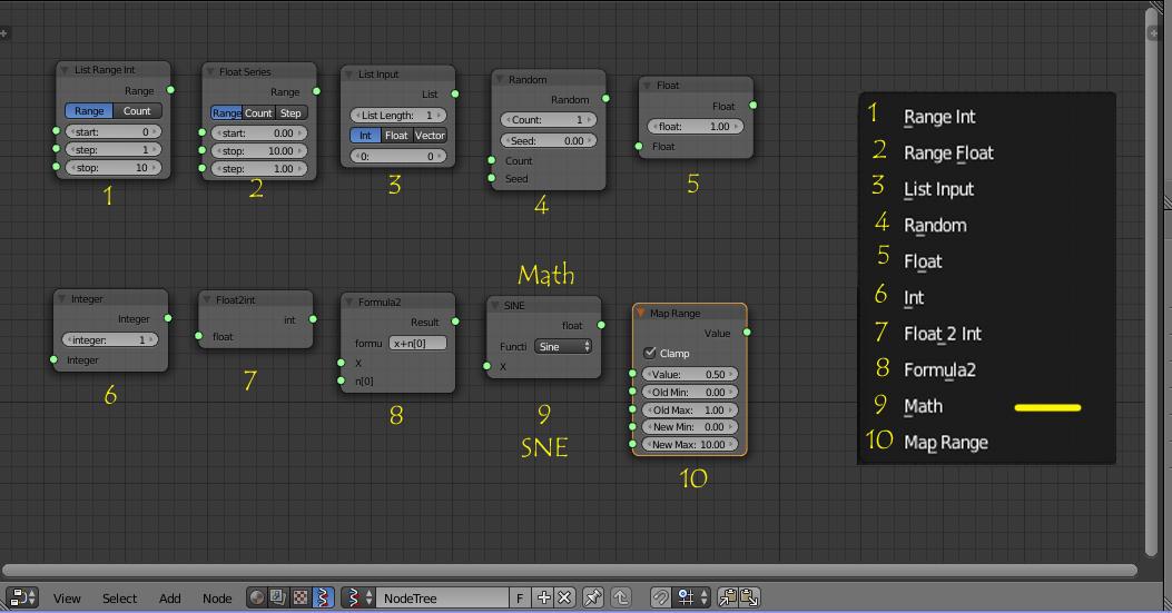 Sverchok, un Grashopper en Blender-nodos3_number.jpg