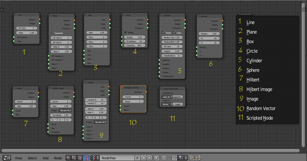 Sverchok, un Grashopper en Blender-nodos4_generator.jpg