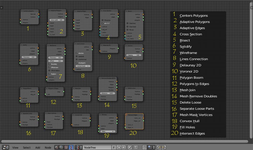 Sverchok, un Grashopper en Blender-nodos6_modifier.jpg