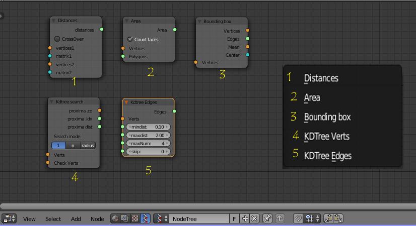 Sverchok, un Grashopper en Blender-nodos7_analisator.jpg