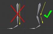 Una ayudita con un rigg en Blender [Cinematica Inversa]-rig_leg_donts01_shaz.jpg