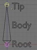 Una ayudita con un rigg en Blender [Cinematica Inversa]-bone_ana.jpg