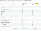 Amd para blender en 2017-comparative-render-cycles.png